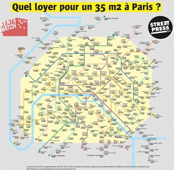 Loyer paris
