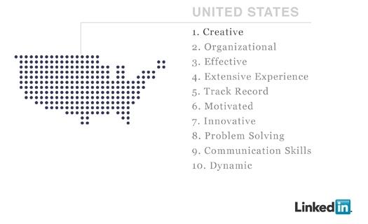 cv   les mots cl u00e9s les plus utilis u00e9s dans les profils linkedin - stages  jobs