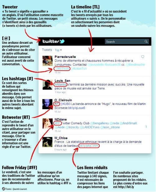 comment utiliser twitter pour trouver un emploi - stages  jobs