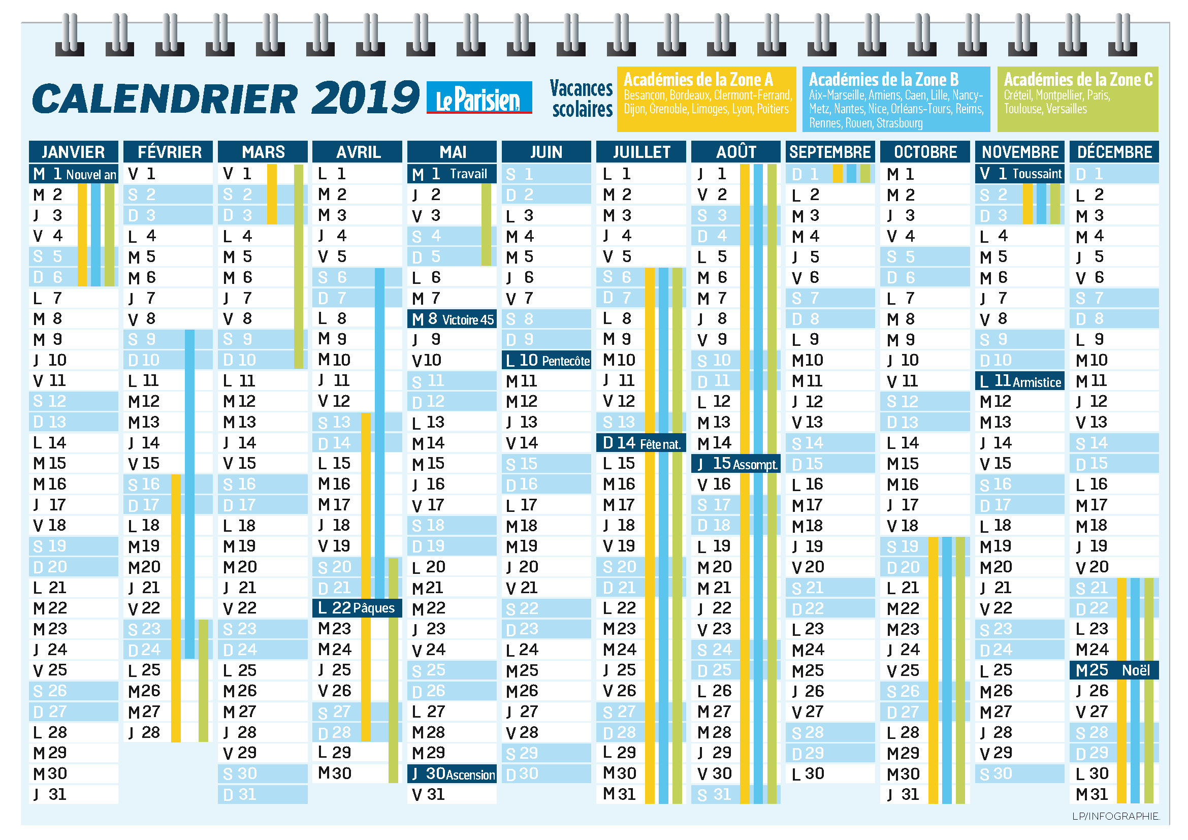 Sciences Po Calendrier Universitaire.Dates De La Rentree 2019 Et Des Vacances 2019 2020