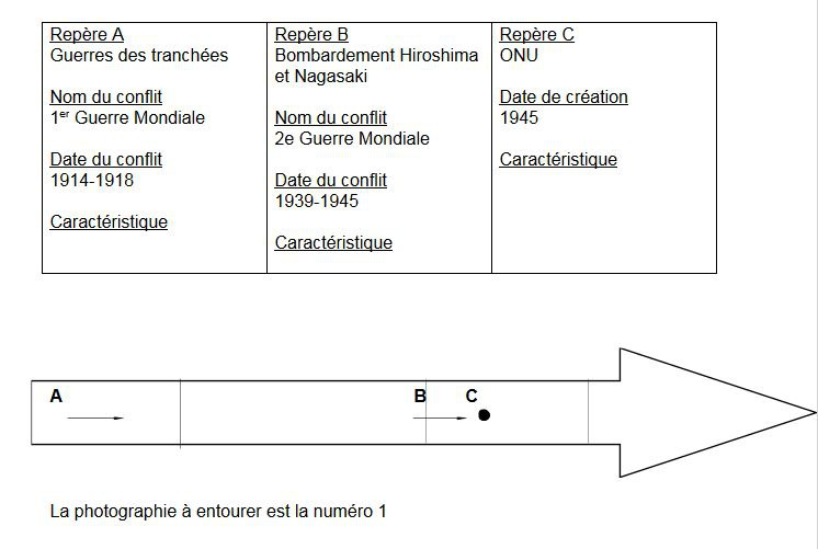 Brevet Serie Pro 2018 Le Corrige D Histoire Geographie Et D Enseignement Moral Et Civique Corriges Du Brevet Brevet Le Parisien Etudiant